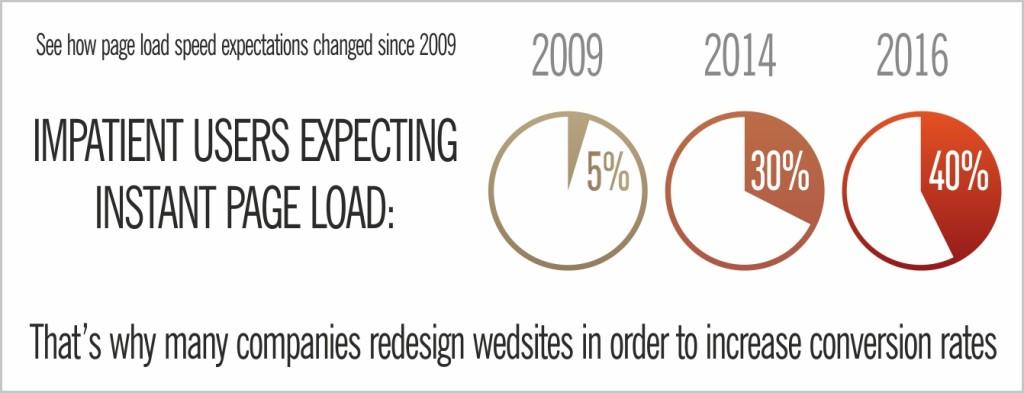 3_2_инфографика