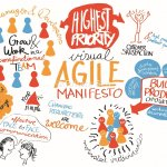 Pros and cons of Agile development model