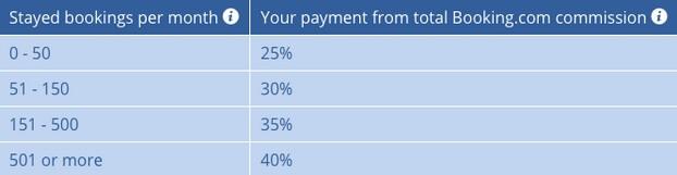 bookingcom-money