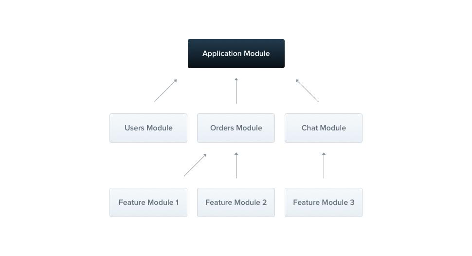 modules_1