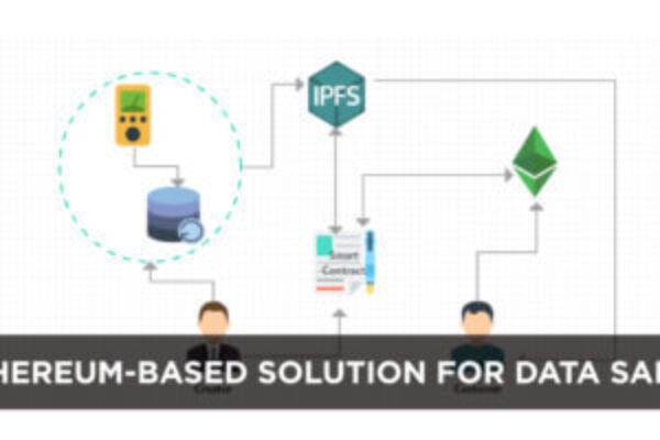 Ethereum-based solution for Data Sales