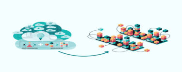 What is Microservices Architecture?