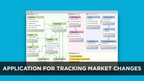 Application for tracking market changes
