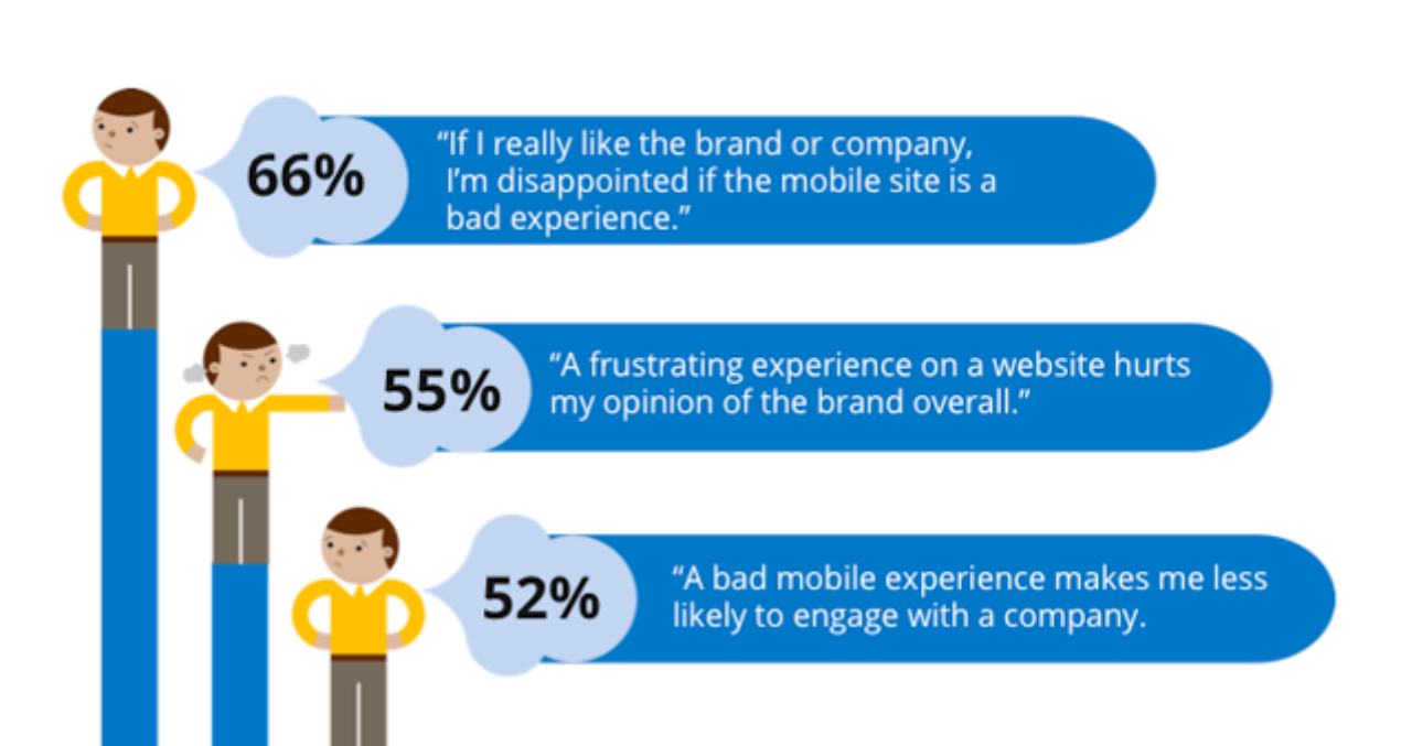 mobile-experience-important