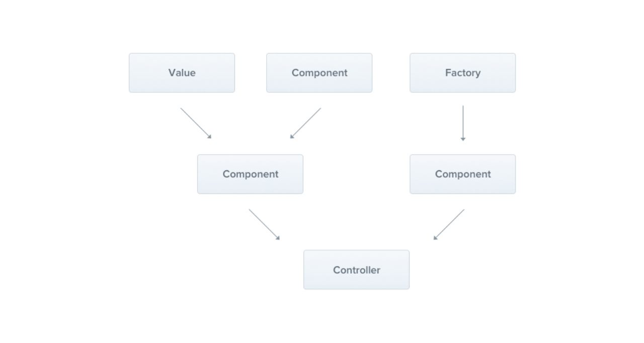 components_1