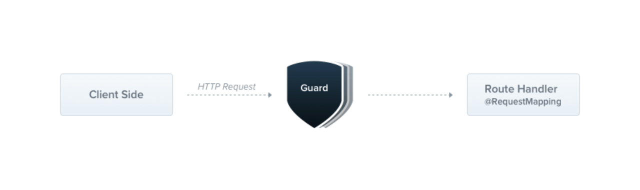 guards_1