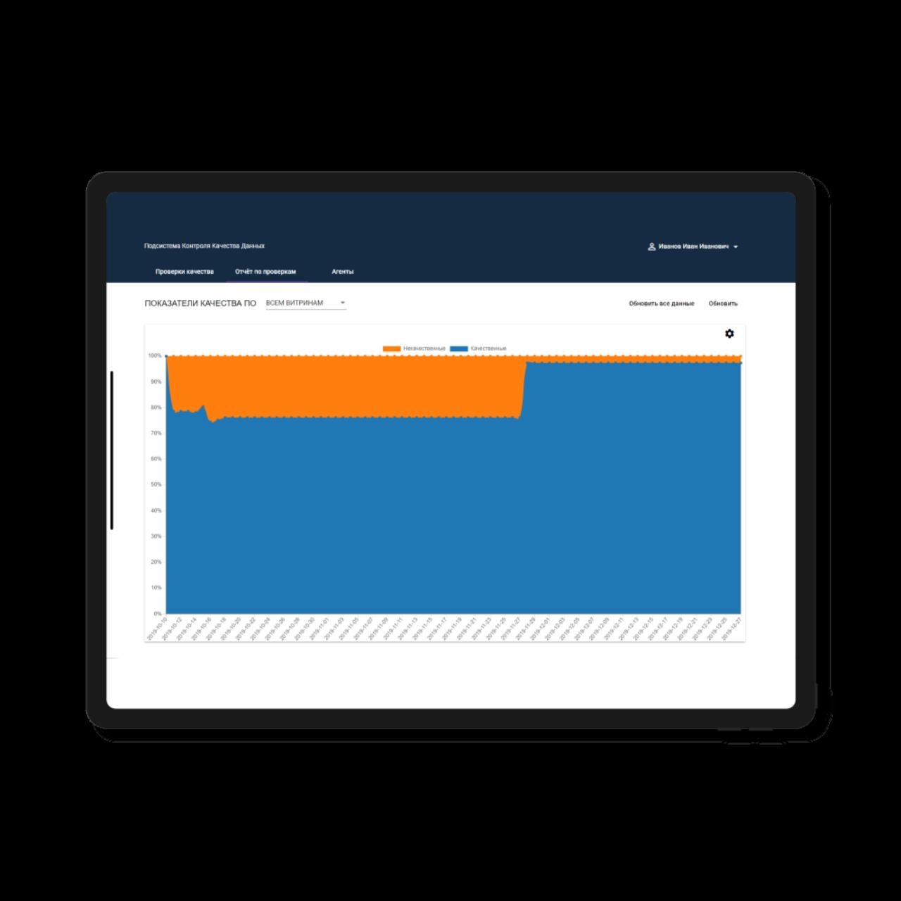 Document Workflow System - quality score