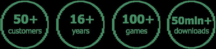 Числа-кастомерс_game