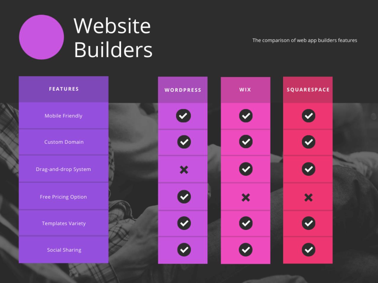 Website-builders-comparison