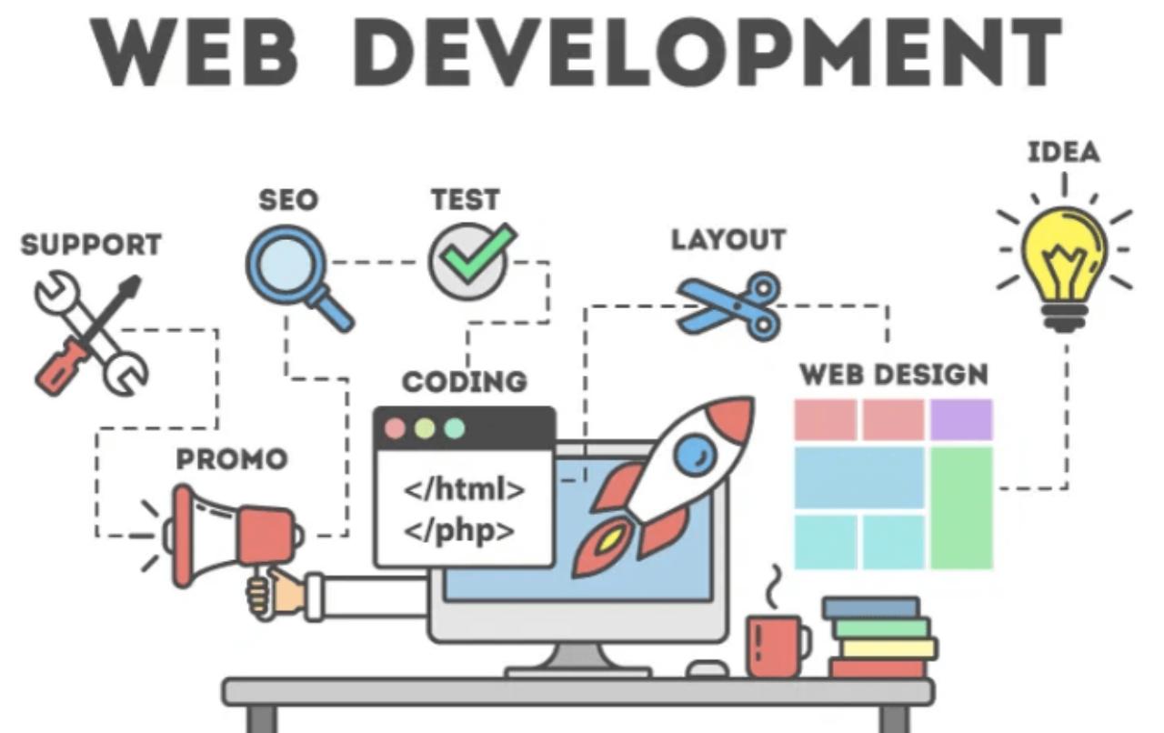 custom web development2