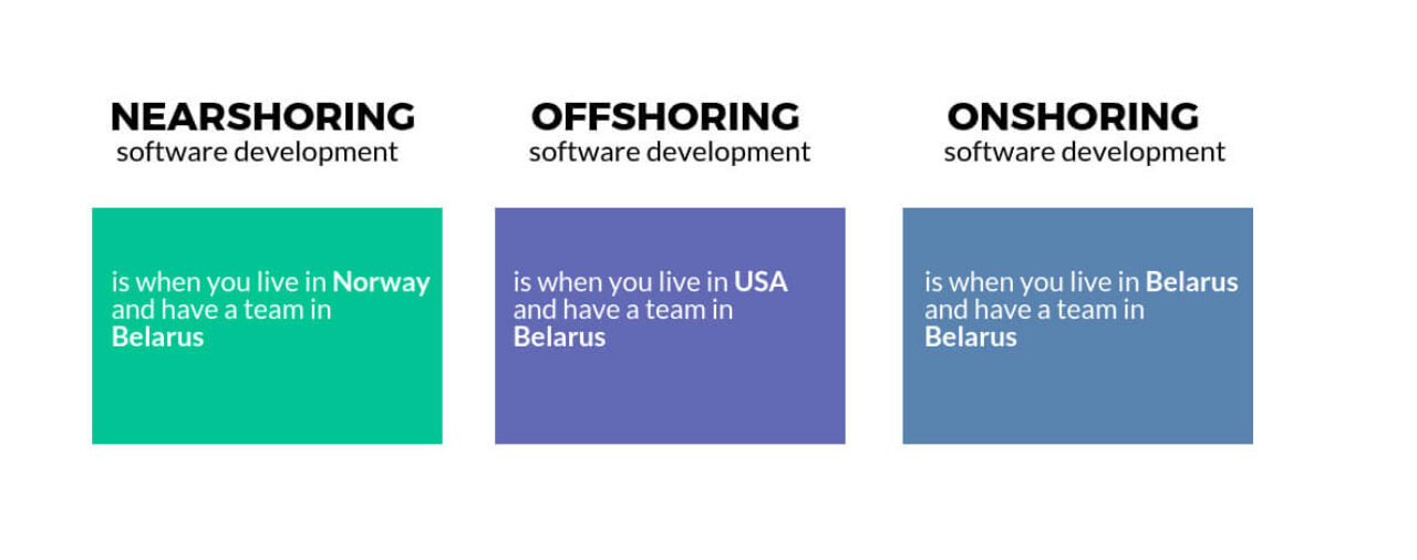 App Development Team
