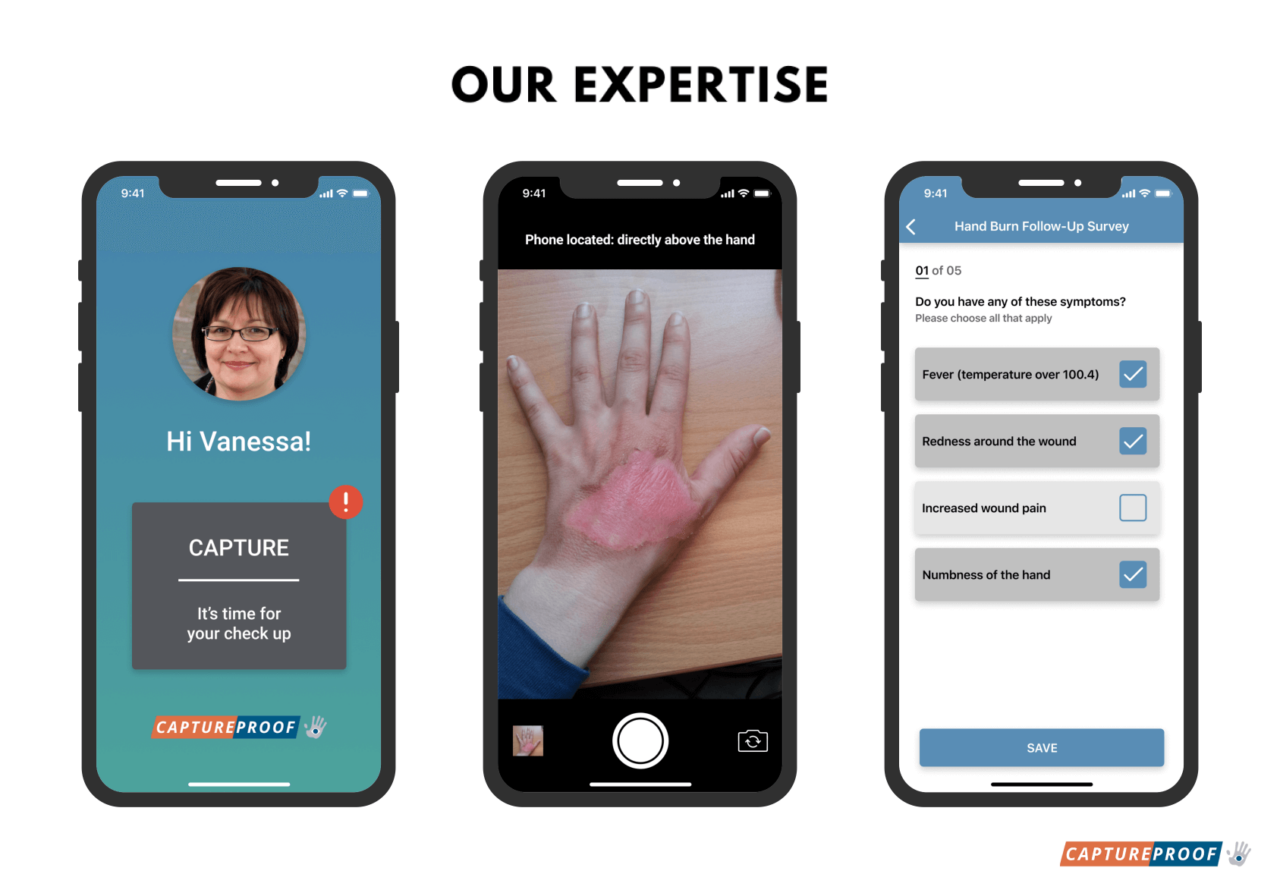 Our Telemedicine Expertise