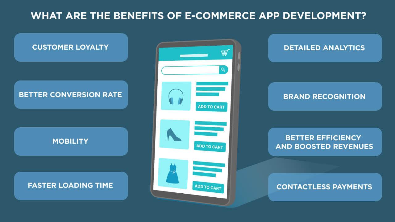 benefits of e-commerce app development