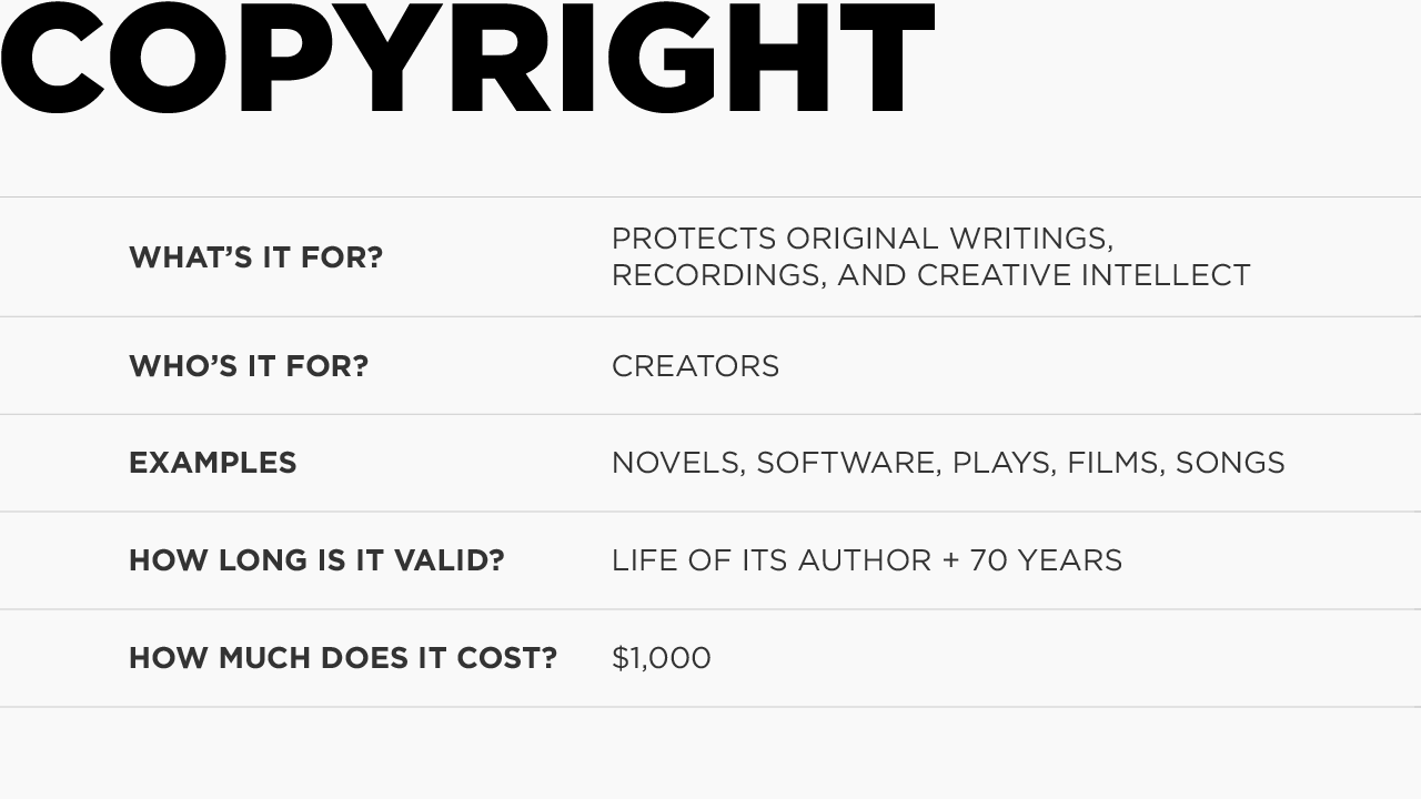 Copyright Features
