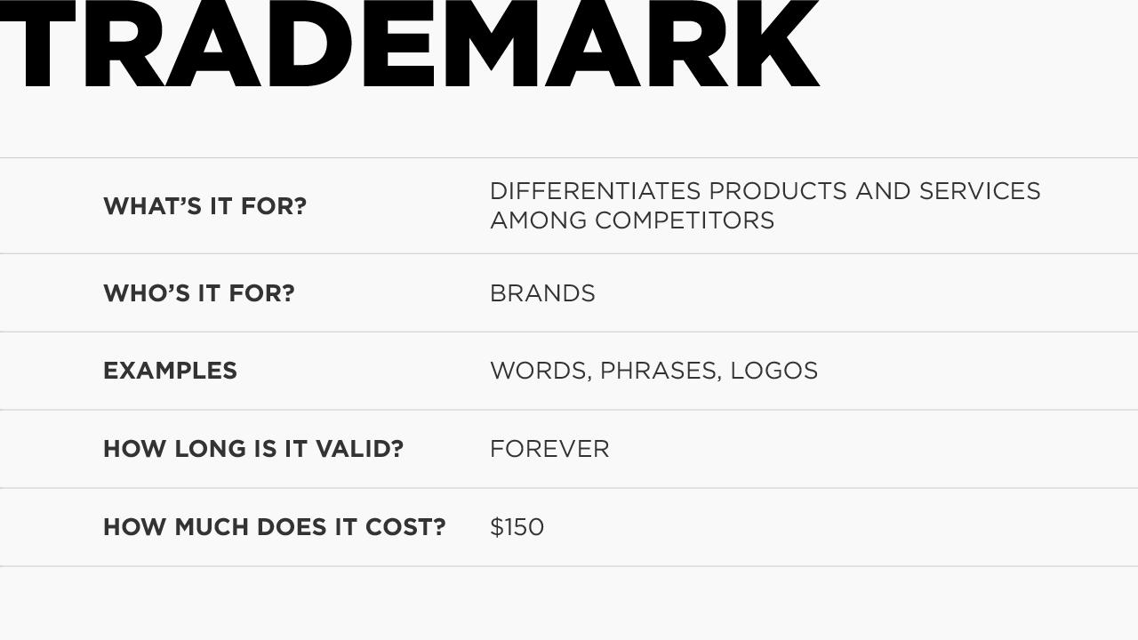 Trademark Features